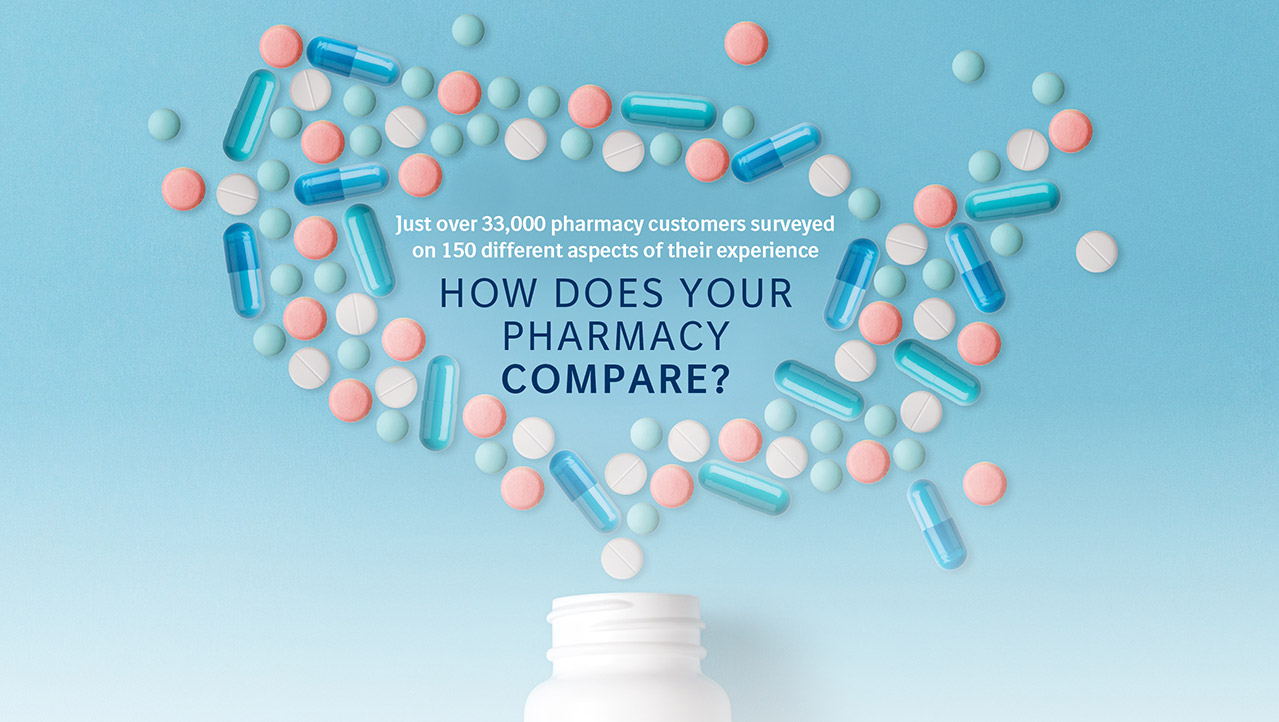 Pharmacy Satisfaction main banner